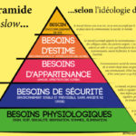 pyramide-Maslow-travail